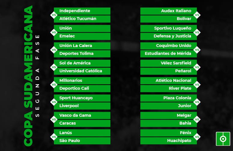 Copa Sul-Americana avança para a segunda fase. BeSoccer