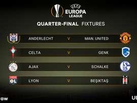 Les affiches des quarts de finale de la Ligue Europa. UEFA