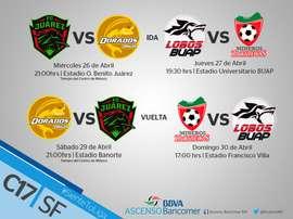 Estos serán los equipos que se vean las caras en semifinales. Twitter/AscensoMX