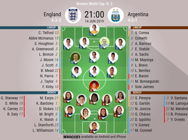 England v Argentina, Women's World Cup, Round 2 Group D, 14/06/2019, Official Lineups, BeSoccer