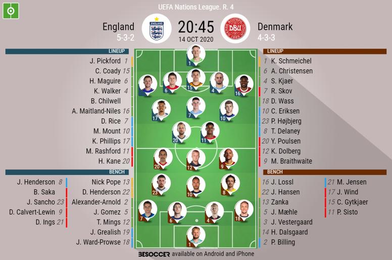England v Denmark, UEFA Nations League, 14/10/2020 - Official line-ups. BESOCCER
