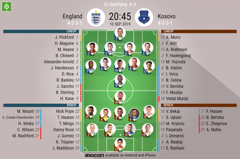 England v Kosovo, Euro 2020 qualifier, 2019/20, matchday 6, 10/09/2019 - official line.ups. BESOCCER