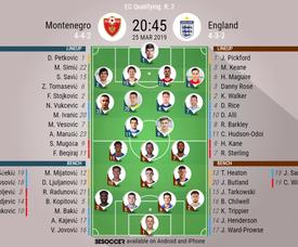 England v Montenegro, Euro 2020 qualifier, GW 2: Official line-ups. BESOCCER