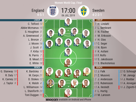 England v Sweden, 3rd place Women's World Cup, 7/07/19 - Official line-ups. BeSoccer