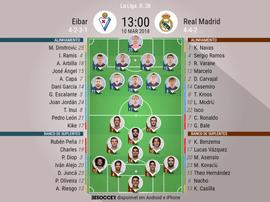 Os onzes de Eibar e Real Madrid para o duelo deste sábado. BeSoccer