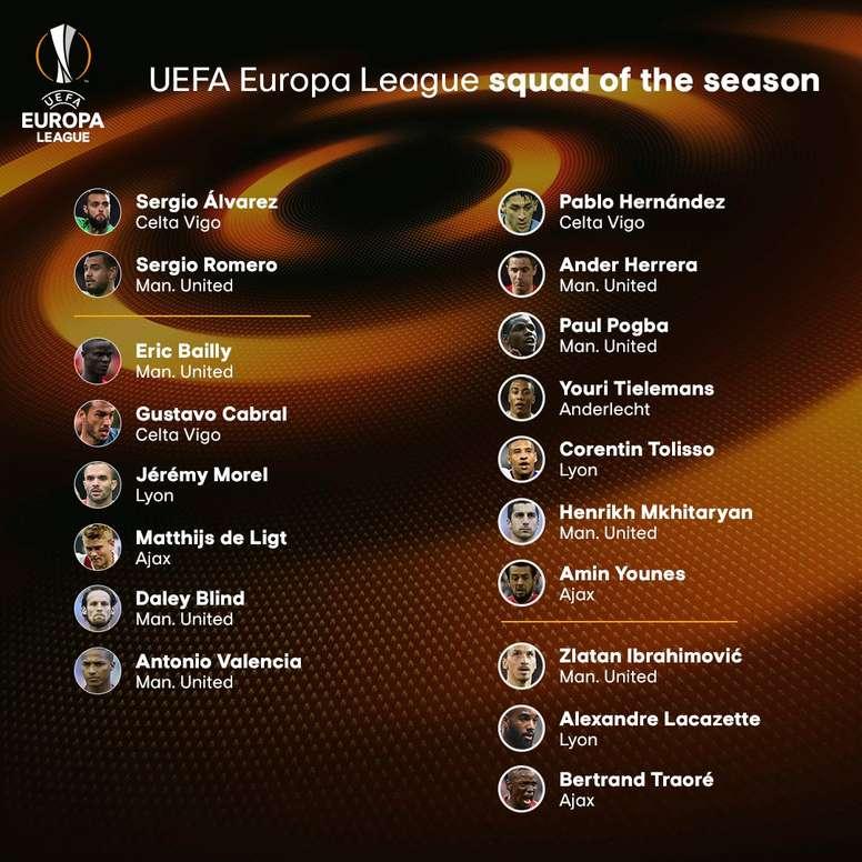 L'équipe idéale de l'Europa League 2016-17. UEFA