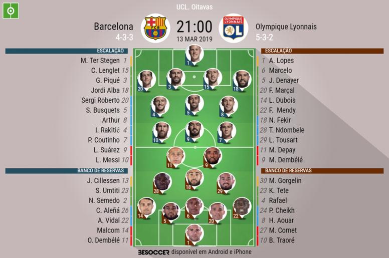 Onze Barcelona - Olympique de Lyon da segunda mão dos oitavos da Champions. BeSoccer