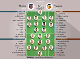 Escalações de Atlético de Madrid e Valência pela nona rodada do Campeonato Espanhol. BeSoccer