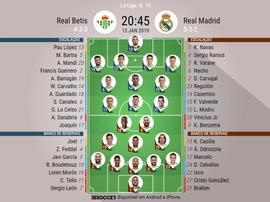 Escalação de Betis e Real Madrid para 19º rodada de LaLiga. BeSoccer