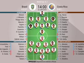 Escalação de Brasile e Costa Rica da Copa do Mundo, 22-06-18. BeSoccer