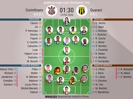 Escalação de Corinthians e Guaraní pela Pré-Libertadores 2020. BeSoccer