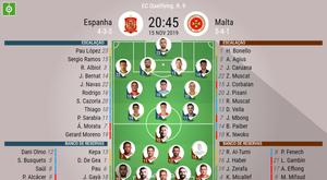 Escalações de Espanha e Malta pela 9ª rodada das Eliminatórias Eurocopa 2020. BeSoccer
