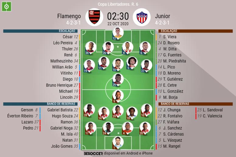 Escalação de Flamengo e Junior pela 6º rodada da fase de grupos da Libertadores 2020. BeSoccer