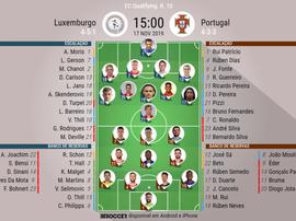 Escalações de Luxemburgo e Portugal pela 10ª rodada das Eliminatórias Eurocopa 2020. BeSoccer