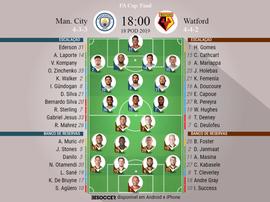 Escalação de Manchester City e Watford para a final da FA Cup. BeSoccer