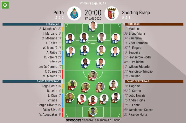 Escalação de Porto e Braga pela 17ª rodada do Campeonato Português. BeSoccer