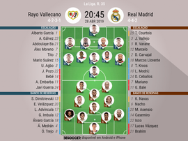 Escalações de Rayo Vallecano e Real Madrid. BeSoccer