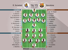 Escalação de Real Sociedad - Barcelona em partida válida pela 4ª rodada de LaLiga. BeSoccer