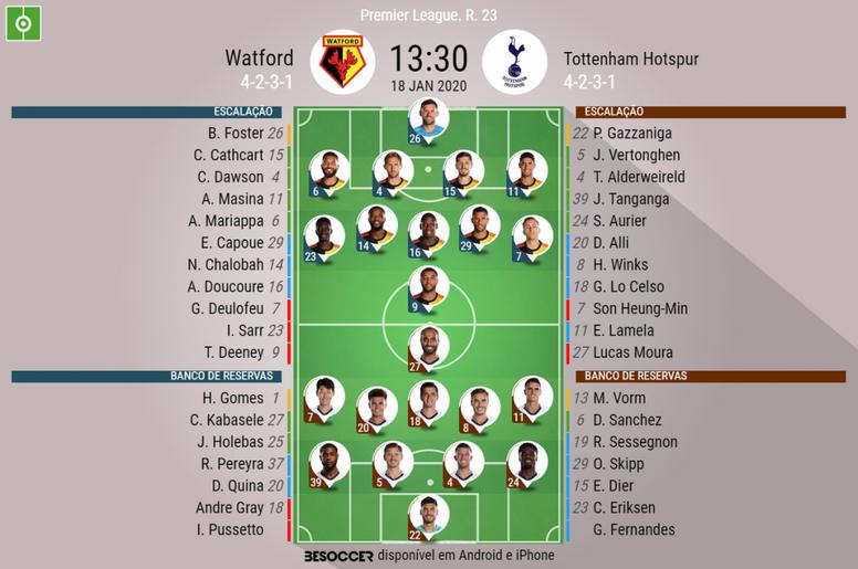 Escalação de Watford e Tottenham pela 23ª rodada da Premier League 18-01-20. BeSoccer