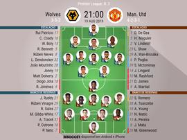 Escalação de Wolves e United pela 2º rodada da Premier. BeSoccer