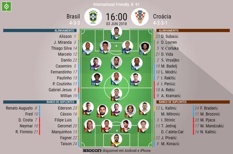 87d7e594ab Pin Escalação do jogo amistoso entre Brasil - Croacia. BeSoccer