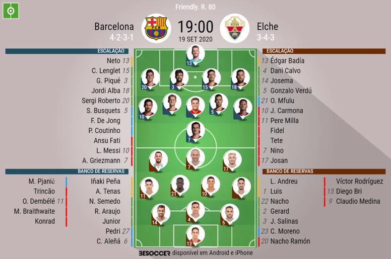 Escalações - Barcelona e Elche -Troféu Joan Gamper - 19/09/2020. BeSoccer
