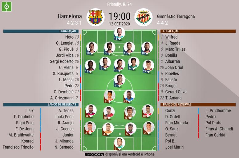 Escalações - Barcelona e Gimnàstic Tarragona - Amistoso - 12/09/2020. BeSoccer