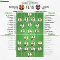 Escalações - Barcelona e Levante - 7ª rodada - LaLiga - 26/09/2021. BeSoccer