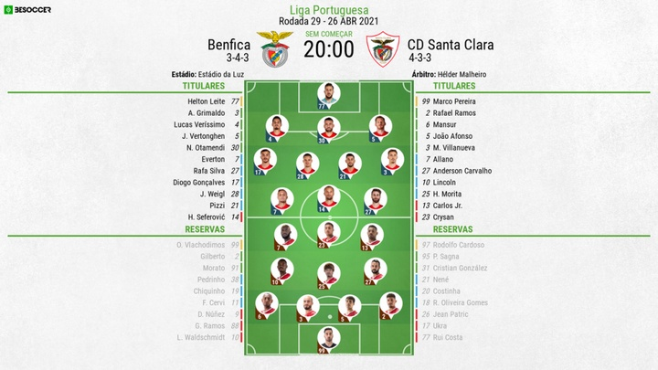 Escalações - Benfica e Santa Clara - 29ª rodada Liga NOS - 26/04/2021. BeSoccer
