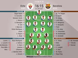 Escalações - Elche e Barcelona - 20ª rodada LaLiga - 24/01/2021. BeSoccer