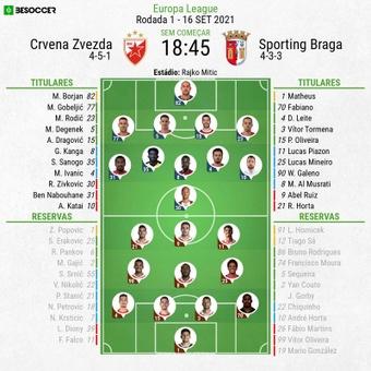 Escalações - Estrela Vermelha e Sporting Braga - 1ª rodada - Liga Europa - 16/09/2021. BeSoccer