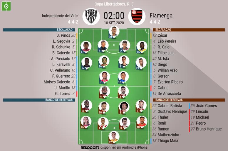 Escalações - Independiente del Valle e Flamengo - 3ª rodada - Libertadores - 18/09/2020. BeSoccer