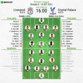 Escalações - Liverpool e Crystal Palace - 5ª rodada - Premier League - 18/09/2021. BeSoccer