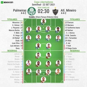Escalações - Palmeiras e Atlético Mineiro - Semifinal - Libertadores - 22/09/2021. BeSoccer