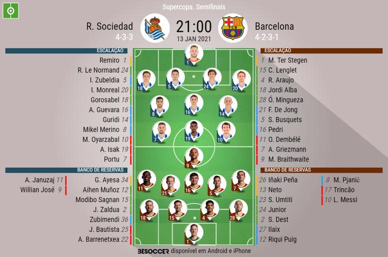 Escalações - Real Sociedad e Barcelona - Semifinal Supercopa Espanha - 13/01/2021. BeSoccer