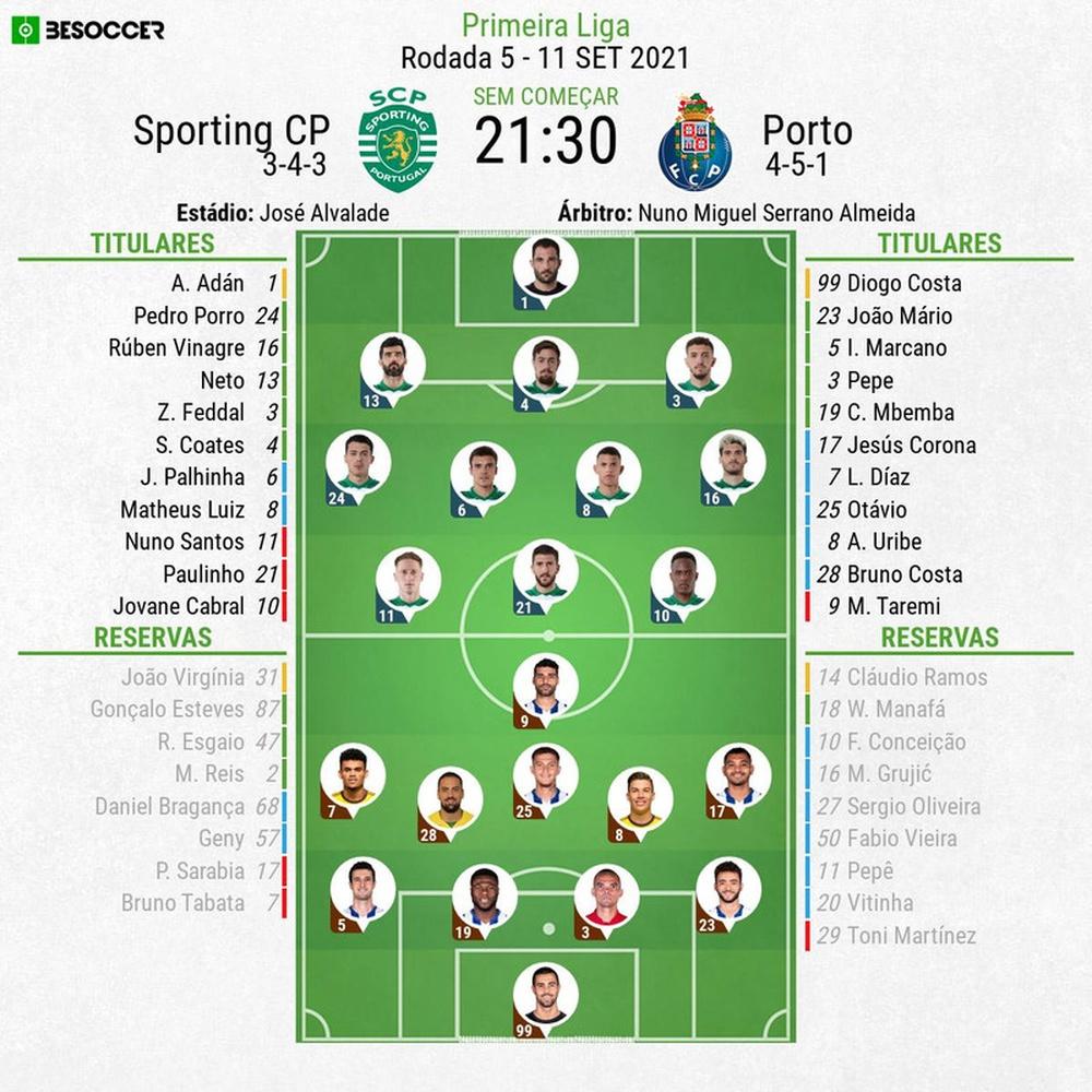 Escalações - Sporting e Porto - 5ª rodada - Primeira Liga - 11/09/2021. BeSoccer