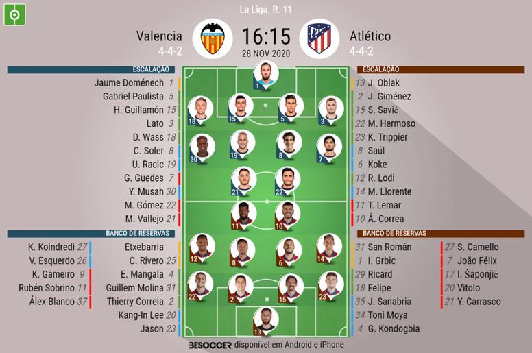 Escalações - Valencia e Atlético de Madrid - 11ª rodada LaLiga - 28/11/2020. BeSoccer