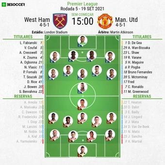 Escalações - West Ham e Manchester United - 5ª rodada - Premier League - 19/09/2021. BeSoccer