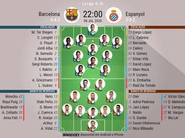 Escalações Barcelona e Espanyol - 35ª rodada LaLiga - 08/07/2020. BeSoccer