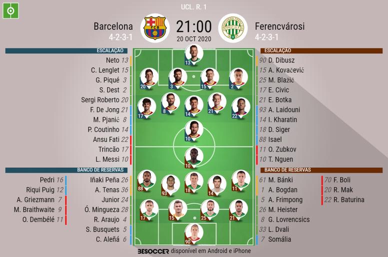 Escalações Barcelona e Ferencváros - Champions League - 20/10/2020. BeSoccer