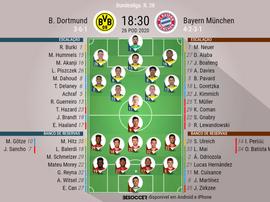 Escalações Borussia Dortmund-Bayern de Munique. BeSoccer