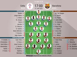 Escalações Celta-Barcelona- 32ª rodada LaLiga - 27/06/2020. BeSoccer