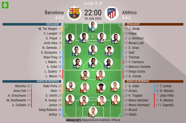 Escalações confirmadas de Barcelona e Atlético de Madrid, pela 33ª rodada da LaLiga. BeSoccer