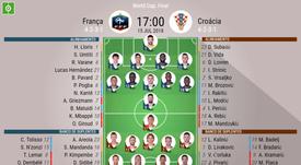 Escalações da França e Croácia para final da Copa do Mundo, 15-07-18. BeSoccer