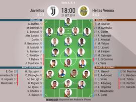 Juventus e Hellas Verona: onzes iniciais confirmados. BeSoccer
