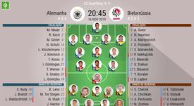 Escalações de Alemanha e Bielorrússia pela 9ª rodada das Eliminatórias Eurocopa 2020. BeSoccer