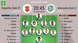 Alemanha e Espanha têm escalações confirmadas para a final do Europeu Sub-21 na Itália. BeSoccer