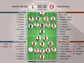 Escalações de América de Cali e Inter pela quinta rodada da fase de grupos da Libertadores. BeSoccer