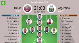 Escalações de Argentina e Catar pela fase de grupos da Copa América. BeSoccer