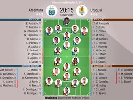 Escalações de Argentina e Uruguai. BeSoccer